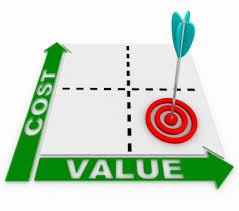 costs of remodeling cost vs. value